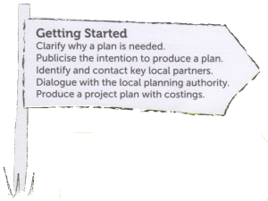getting-started-signpost