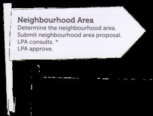 neighbourhood-area2